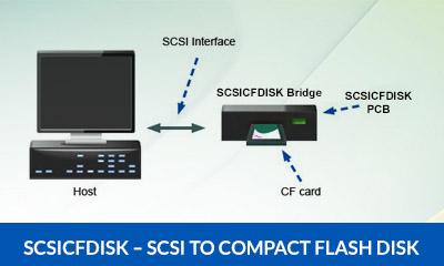 Garson-Industries-SCSI