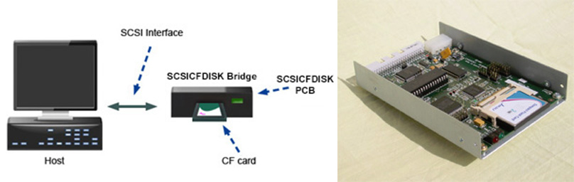 flash-tape-scsicfdisk_diag2